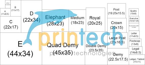 Formaty papieru serii US