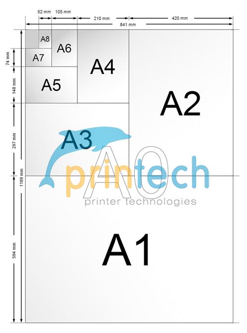 Formaty papieru serii A
