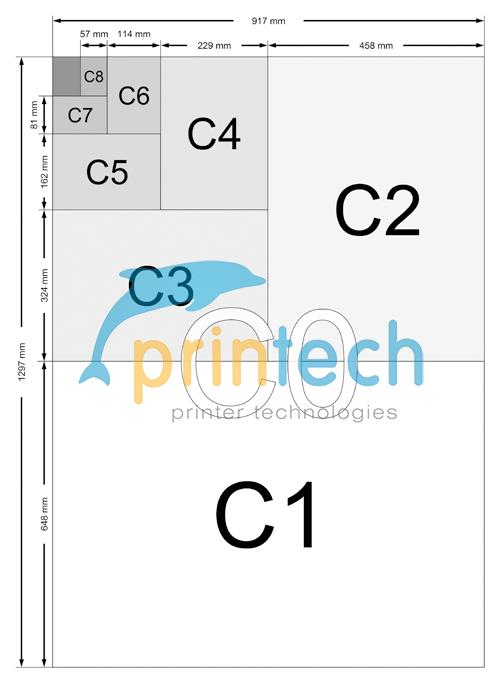 Formaty papieru serii C